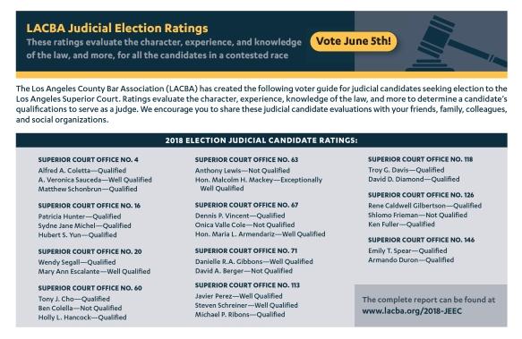 judicialevalratings2018